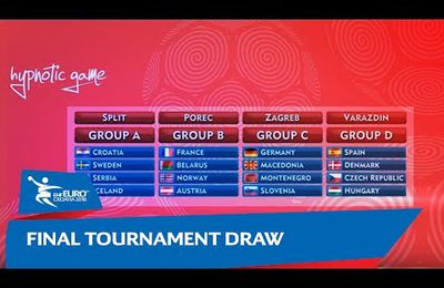 § Men's EHF Euro 2018. Final Tournament Draw.