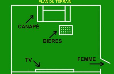 Coupe du Monde de Football...Plan de bataille