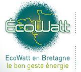 Alerte EcoWatt Le retour