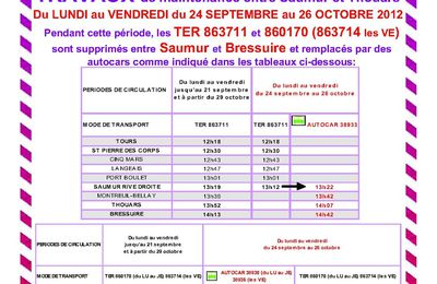 TER Bressuire - Thouars - Saumur : Attention travaux