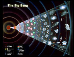 L'Univers et le Big-Bang
