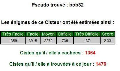 1364 vs 1476, tu aurais pu faire fifty fifty !