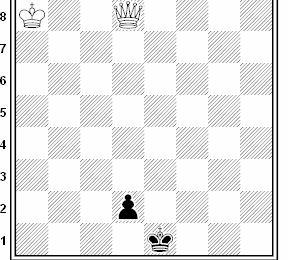 Dame et Roi contre Roi et pion