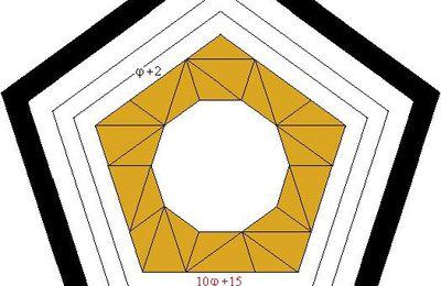Pentagonoj kun alia(j) truo(j)