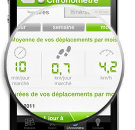 Bouger plus, enfin une application iPhone !