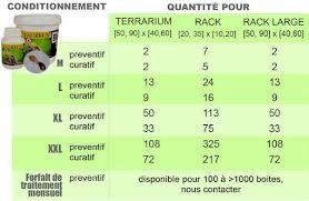 Taurrus : un antiparasite naturel