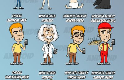 You are what you (smart) phone