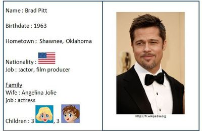 Identity cards : some celebrities