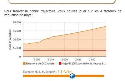 """""""Le défi mondial : résoudre l'équation de Kaya"""" par Carbone 4"""