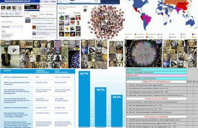 Evaluation Social Networks Media Sociaux Education