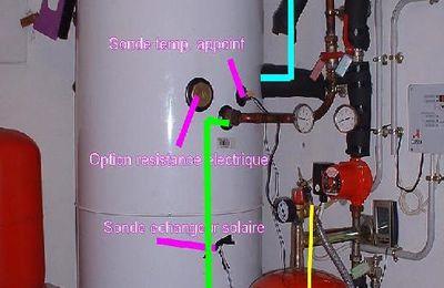 Quel avenir pour le chauffe-eau électrique à accumulation ?