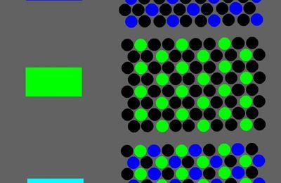 Bases d'optique utiles : la synthèse additive des couleurs