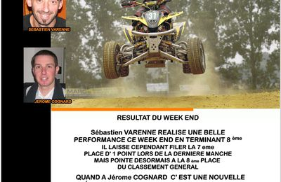 Championnat de FRANCE SUPERQUADER