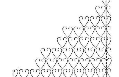 cascade de coeur
