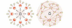 Les réseaux de Petri: une méthode innovante