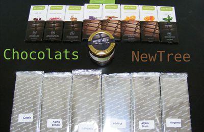Avalanche de chocolat Chez Moka avec Newtree...!