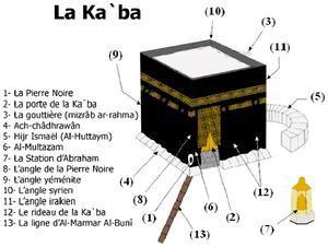 ka'baa(machallah):