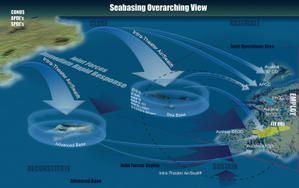 Sea Basing : quelles applications en France et en Europe ?
