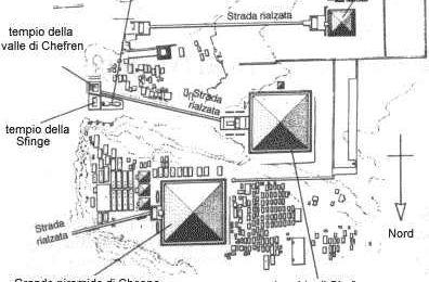 Scienza arcaica. Frédéric DAVIDOVITS, Costruzione delle piramidi secondo Erodoto.