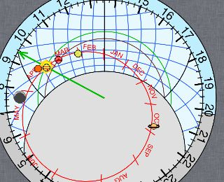 Application ASTROLABE sur Iphone