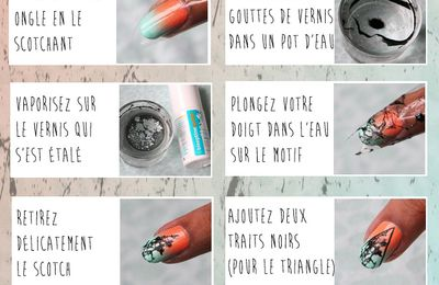 Tuto : Spotted nails