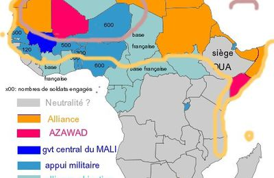 Guerre de Civilisation? Emballement des Alliances et oppositions au MALI contre AZAWAD