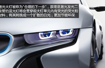 Laser headlights future products with high technology