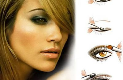 Professional Eye Makeup Tips