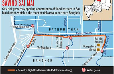 Bangkok va être inondée de force - Thai floods threaten Bangkok