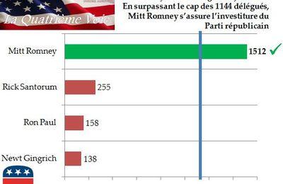 Nomination républicaine 2012 : la course aux délégués
