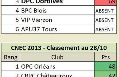 CNEC - étape 4 à Dordives