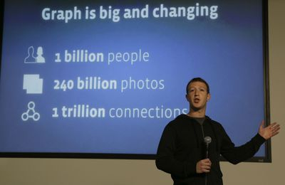 "Potentials and Pitfalls of Facebook's ""Graph Search"""