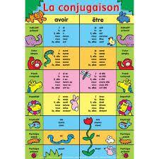 C - Parcours de conjugaison