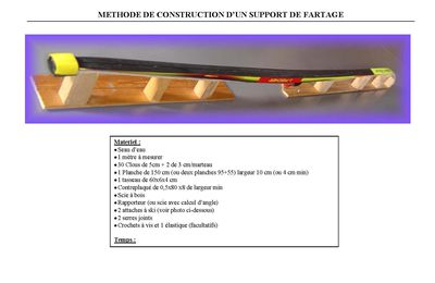 Support de fartage pour ski de fond/ ski wax bench profile DIY