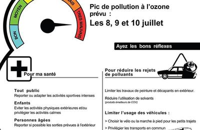 Aix en pollution