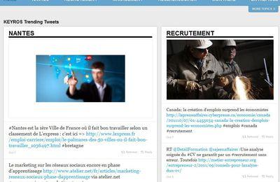 Tweets revue : management, recrutement, réseaux sociaux ...
