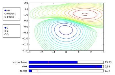 Une courbe d'iso-intensité avec matplotlib (chapitre 2)