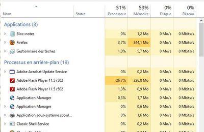 """Comment fixer l'Erreur """"Firefox est déjà en cours d'exécution, mais ne répond pas!""""!"""