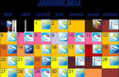 Ouvrage météo semaines 7 et 8