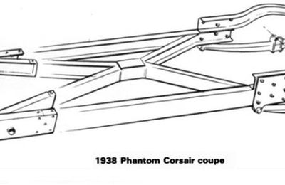Gros plan: Phantom Corsair 1938