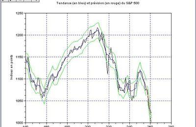 S&P 500: bilan de juin 2010 (+ bonus!)