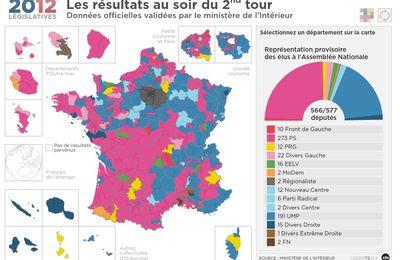 Résultats détaillé des résultats des Législatives 2012