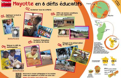 Le poster pédagogique et les films Mayotte à votre disposition