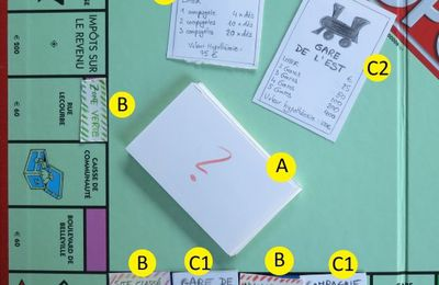 Simple revisite du Monopoly