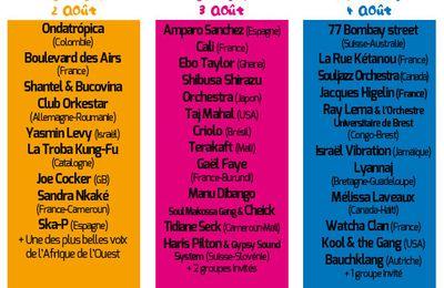 J'adoooooooooooooore !!!! Festival du bout du monde 2013