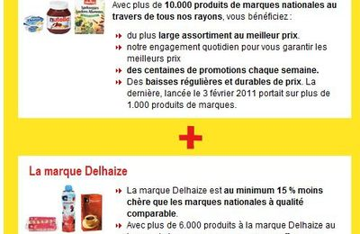 Delhaize sort son comparateur (Index Avantage) contre Colruyt (2)