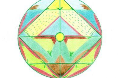 Terre et Eau dans le Mandala