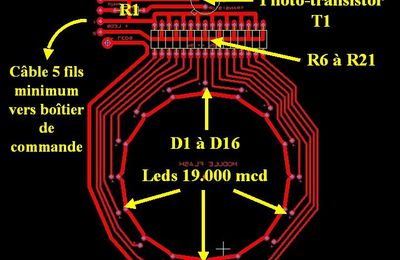 L'anneau flash à leds pour macro (banc ou réflex)