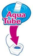 AQUATUBE : l'invention la plus RIDICULE en ces temps de m....