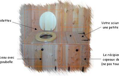 Toilettes sèches dans la Cabane flottante - Guide d'utilisation